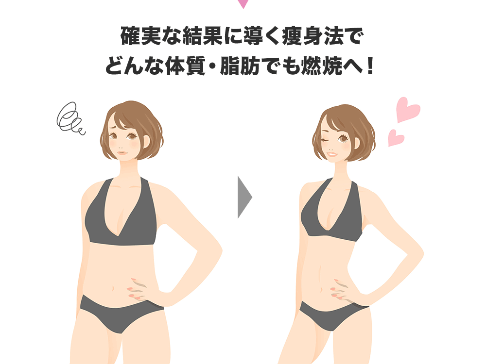確実な結果に導く痩身方法でどんな体質・脂肪でも燃焼へ!